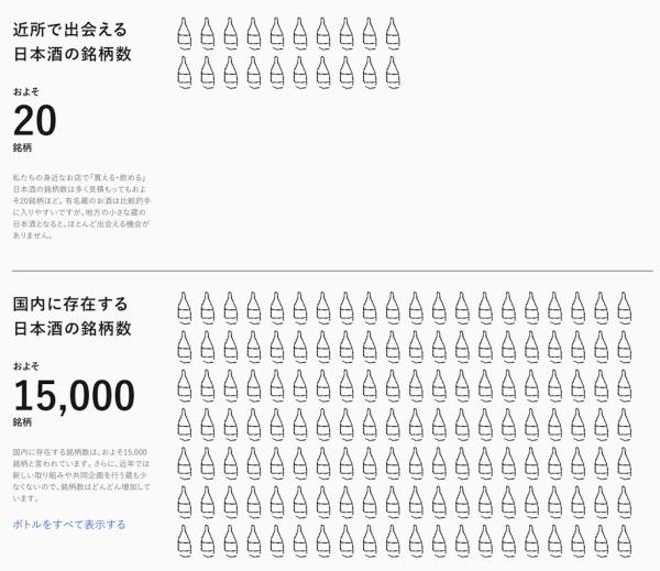 出会える日本酒の銘柄数についての説明画像