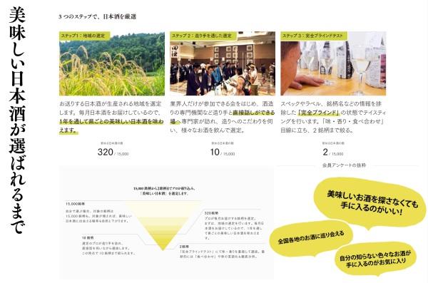 saketaku美味しい日本酒が選ばれるまでの画像