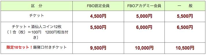 日本酒イベント_価格
