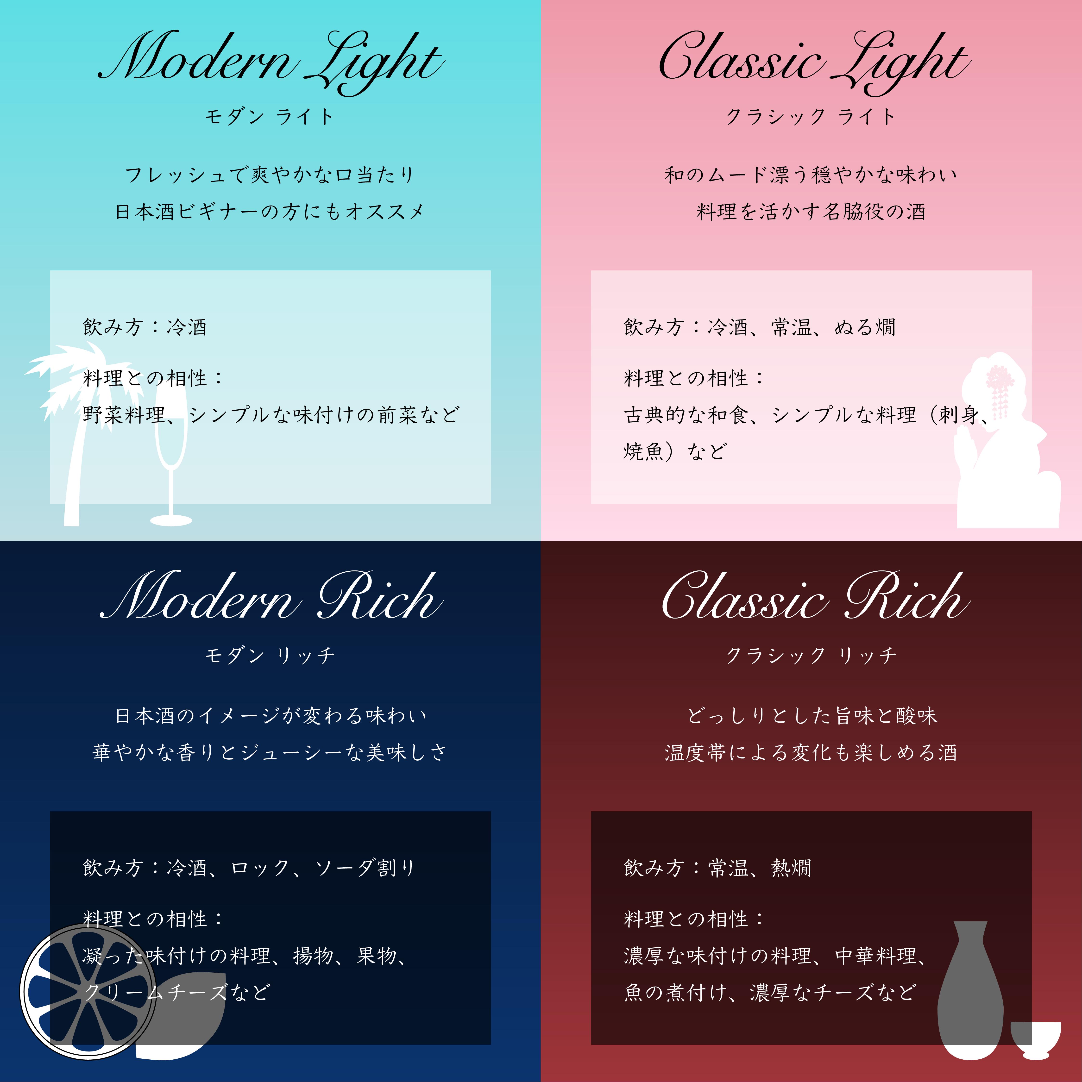 日本酒のモダンとクラシックの選び方の詳細画像
