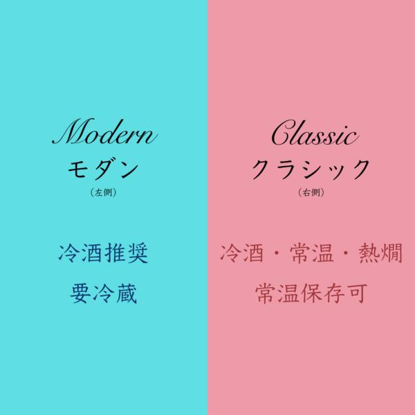日本酒のタイプモダンとクラシックの説明画像
