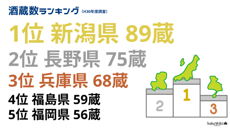 都道府県別の酒蔵数の画像